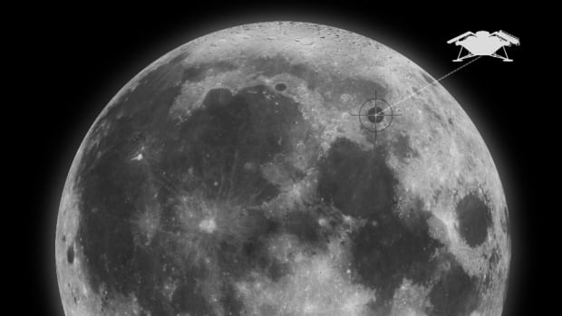 You can now have your cremated remains shot to the surface of Earth's moon for less than $10K US — but only if you're one of the first 50 people to register.