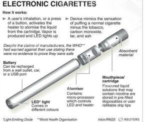 How e-cigarettes work