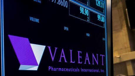 valeant stock price