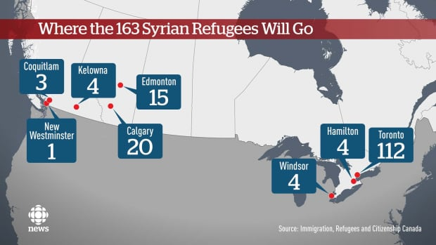 Where the 163 Syrian refugees will go