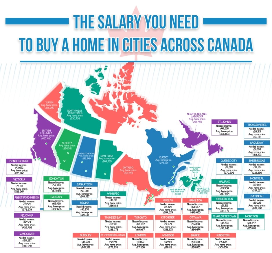How much you need to make to buy a house how much do you for How much to earn to buy a house