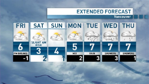 Generally dry through the weekend before a change in the weather pattern early next week.