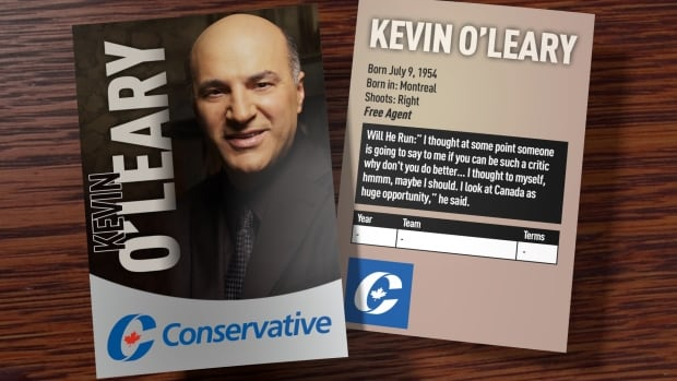 Kevin O'Leary trading card