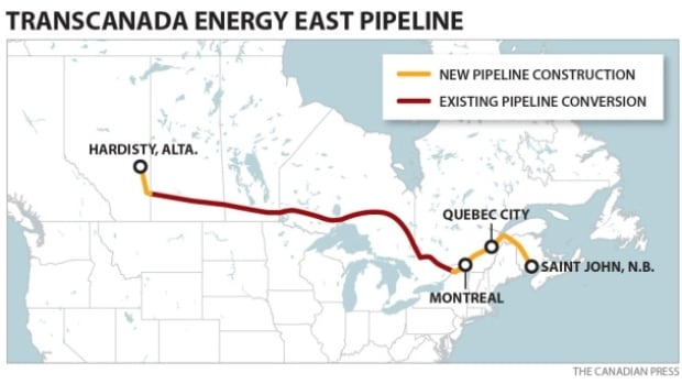 TransCanada Corp.'s proposed Energy East pipeline project would carry 1.1 million barrels a day from Alberta through Quebec to an export terminal in Saint John, N.B.