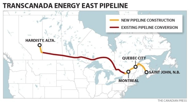 Map of Energy East