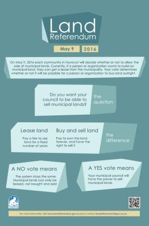 Nunavut Land Referendum poster