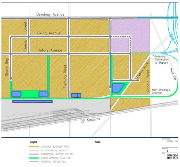 Global Transportation Hub plan