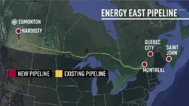 Energy East is a proposed 4,600-kilometre pipeline by Calgary-based energy corporation TransCanada. It would stretch from Alberta to an export terminal in New Brunswick and could carry up to 1.1 million barrels of crude oil per day.