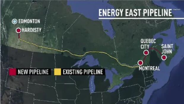si-energy-east-pipeline