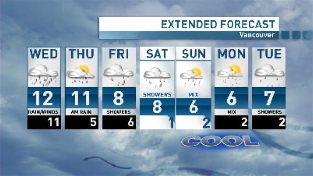 Get through a very stormy Wednesday and Thursday before an end of week cool-down.