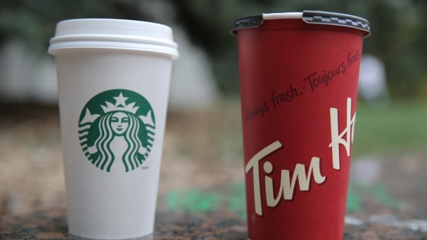 The initial Marketplace investigation last October revealed a major gap in how Canada's biggest coffee chains live up to their own green promises when it comes to recycling coffee cups.