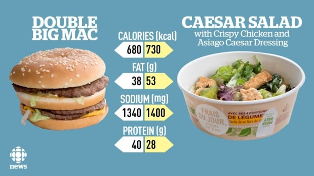 mcdonalds big mac salad