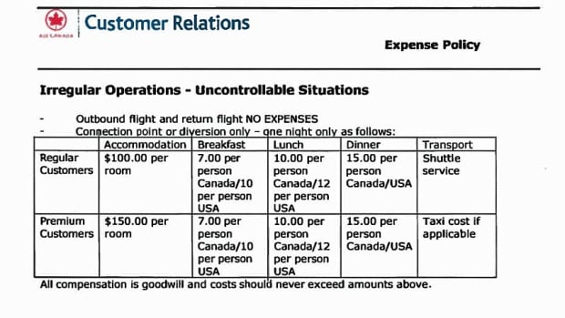 Air Canada expenses guidelines