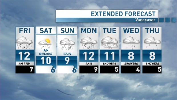 Yes, it's a pretty wet forecast and even the few sunny breaks in there will be short-lived.