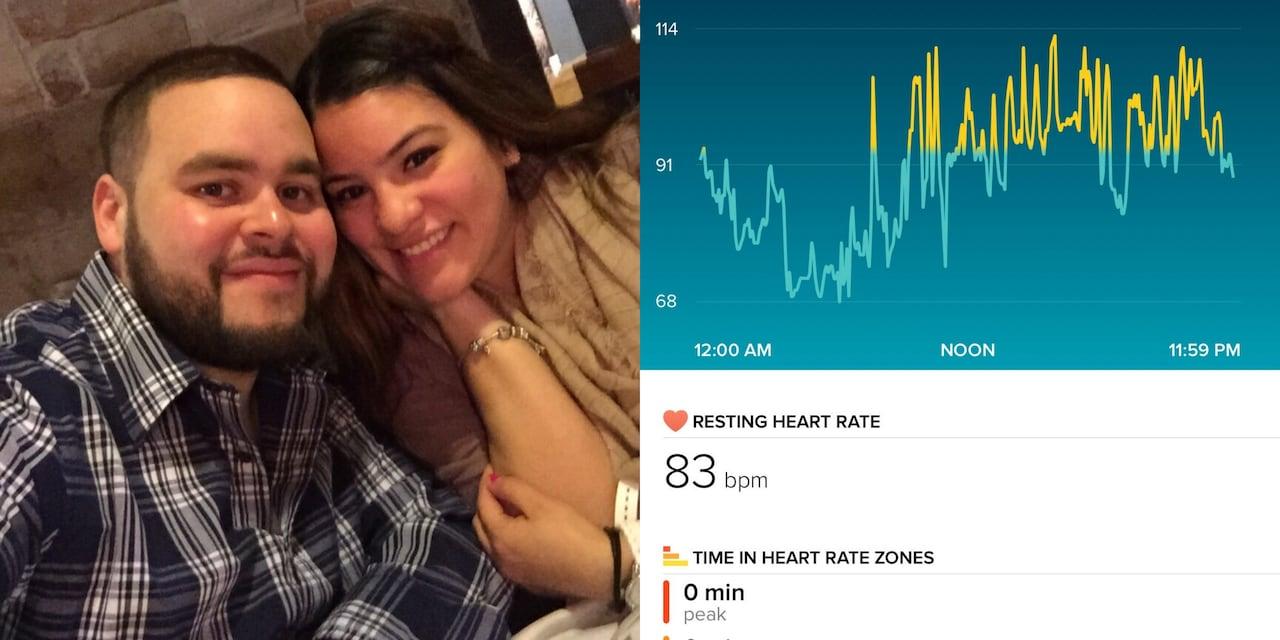 Dating reddit top