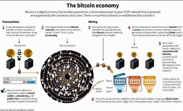 bitcoin-explainer
