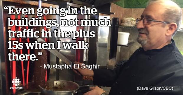 Mustapha El Saghir