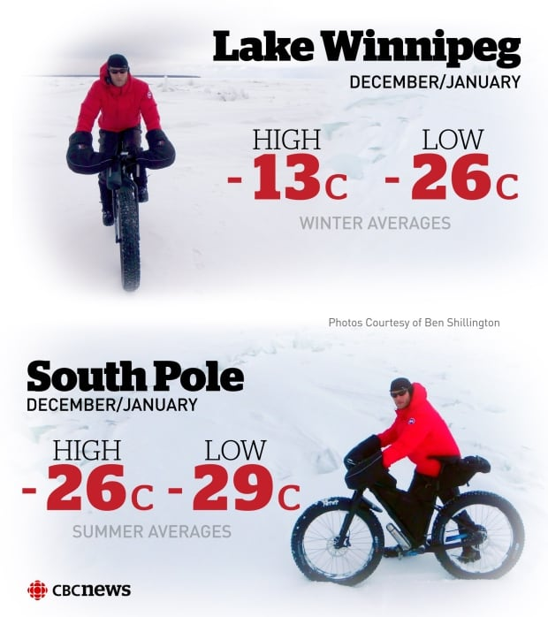 Fat Bike Graphic