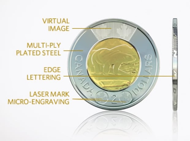 The new $2 coin