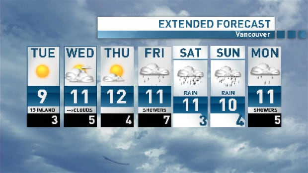 A couple of nice days ahead thanks to a protective high pressure system.