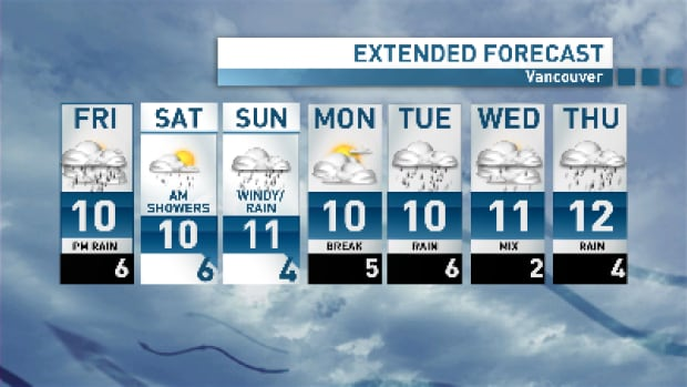 It looks bad I know - but there are a few good breaks in the forecast too.