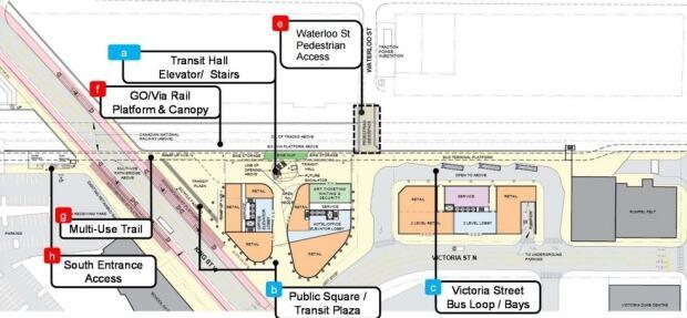 Transit hub in downtown Kitchener