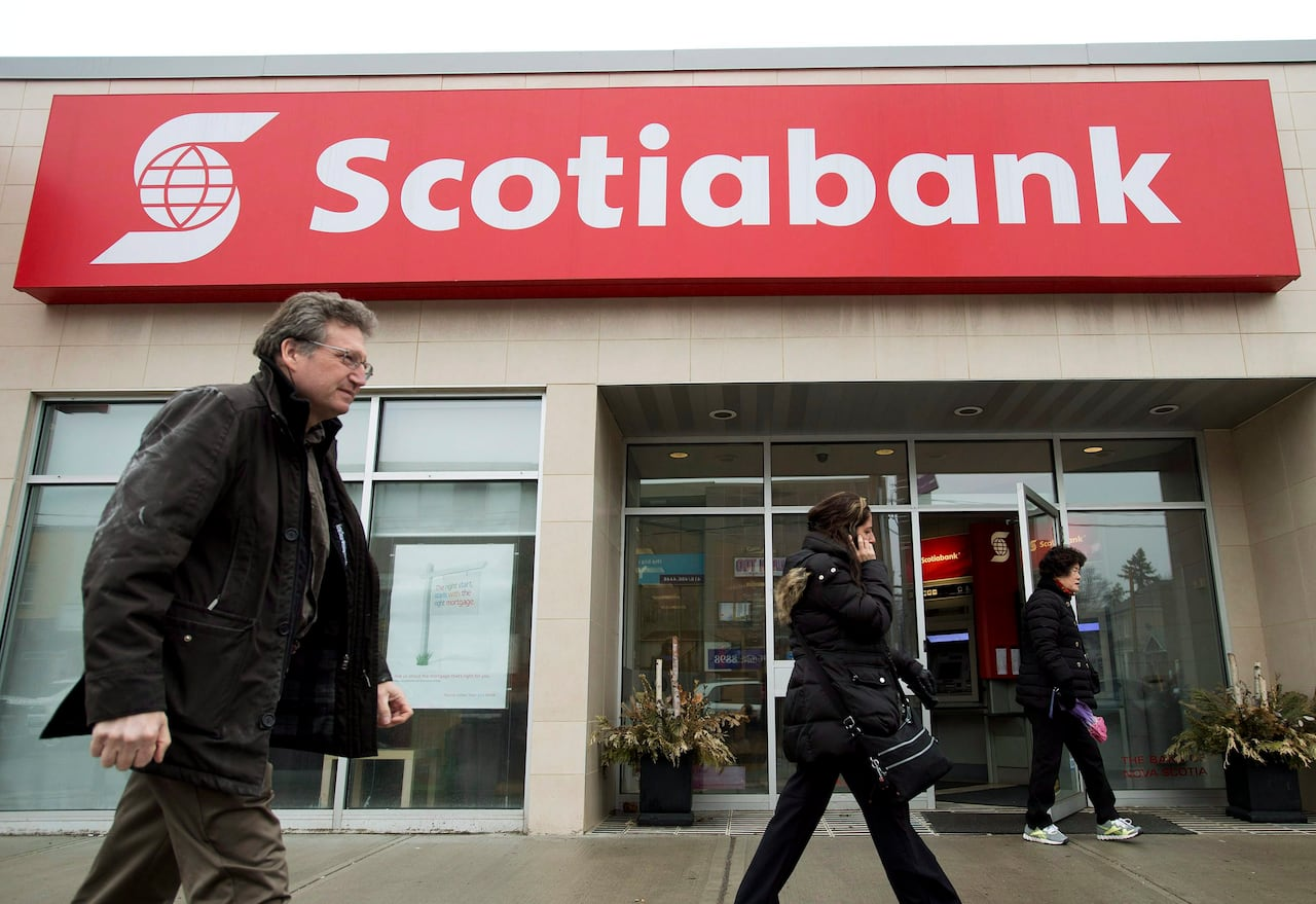 Scotiabank office locations europe