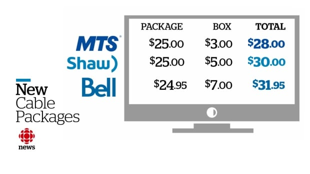 Manitoba cable packages