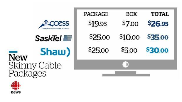 Saskatchewan skinny cable 2