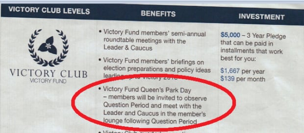 Ontario PC Victory Fund