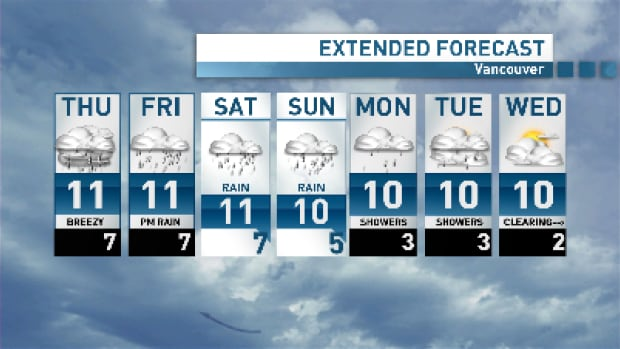 Another storm Friday night and then another storm for the weekend and then lingering showers and THEN we get a break.