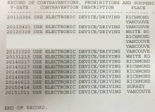 richmond rcmp distracted driving