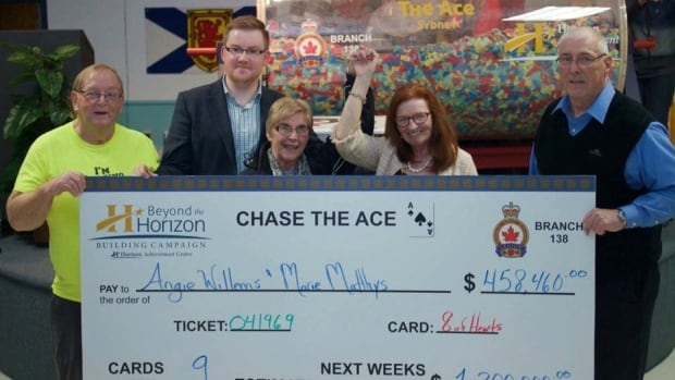 From left to right: Mike Bartlett and Stephen Tobin of Horizon Achievement Centre, winners Angie Willems and Marie Matthys, and John MacInnis of Ashby Legion Branch 138.