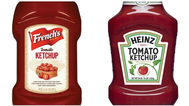 Some Canadians took to Twitter to vow against buying Heinz ketchup ever again after Loblaws announced it would stop selling competitor French's, which is made with homegrown tomatoes. Loblaws quickly relented.