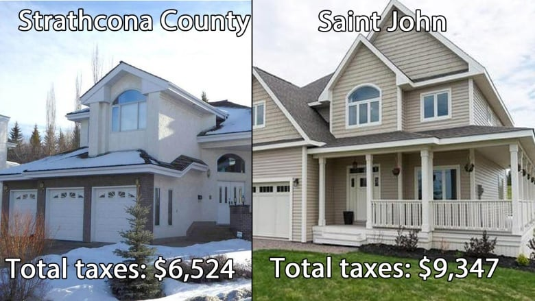 Fort Mcmurray Property Tax Raise