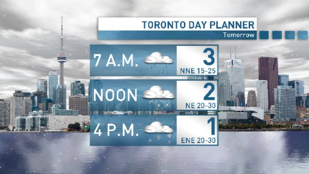 Day planner March 23