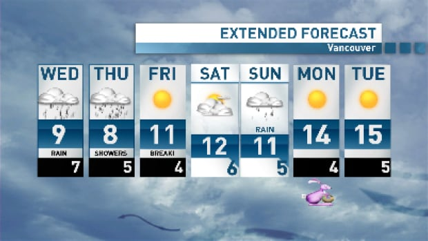A couple of wet days ahead but all in all - it's not a bad long weekend forecast.