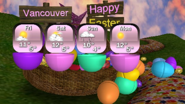 And eggcellent forecast if you can look past the Sunday rain.