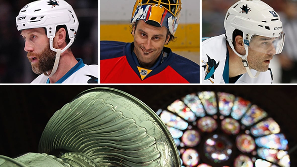 Stanley-cup-active-leaders-games-played