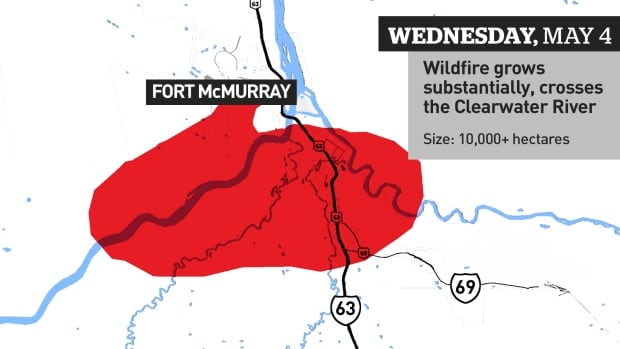Fort McMurray wildfire progress card 4