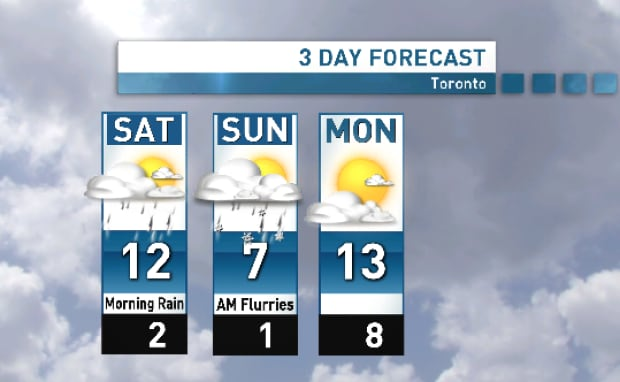 Toronto 15 day weather forecast toronto weather saturday may 14