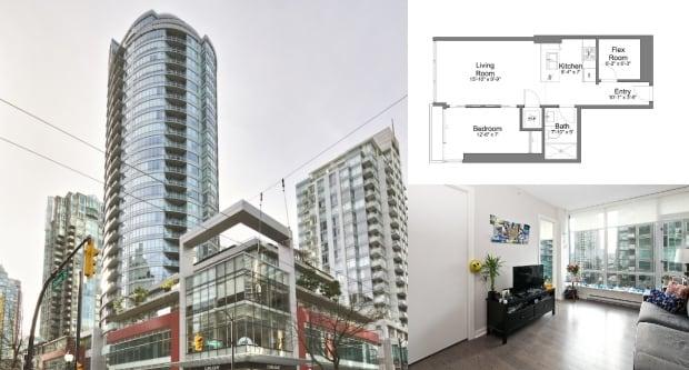 Vancouver Condo $508K Collage