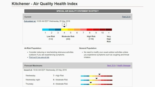 Air quality alert issued for Windsor-Essex, Chatham-Kent