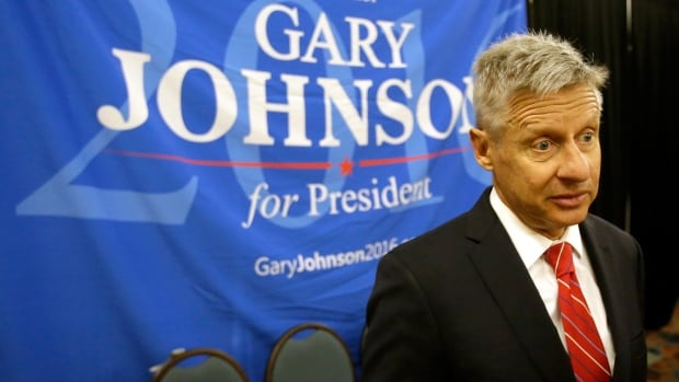 Does Libertarian Candidate Gary Johnson Have a Shot?