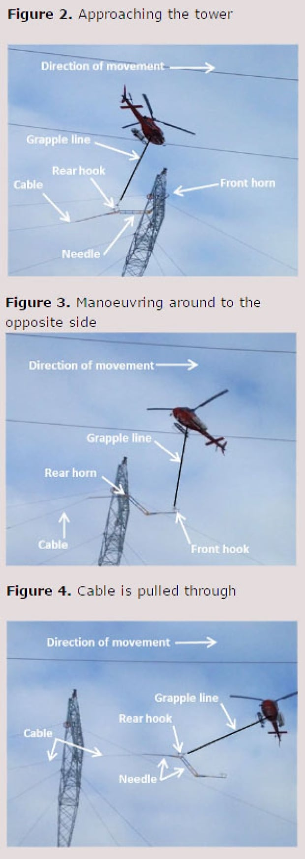 Helicopter Stringing Wire Along Transmission Towers