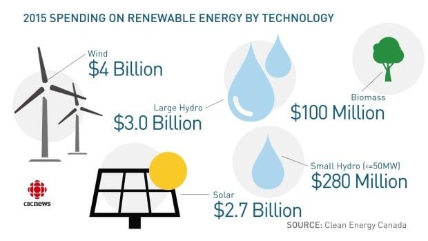 green energy technology pdf file