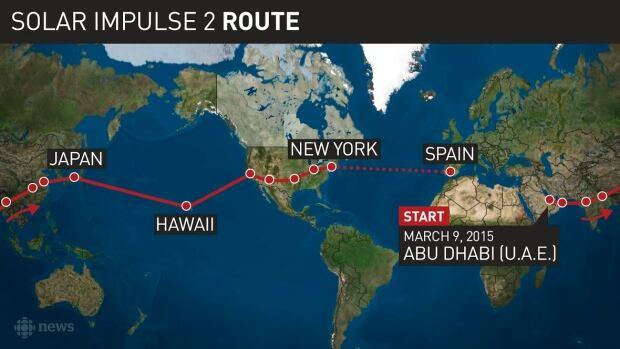 Día Histórico. Primer avión eléctrico en cruzar el Atlántico