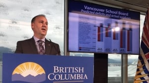 'Completely false' that B.C. schools are underfunded: Education minister