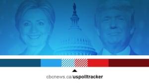 Presidential Poll Tracker
