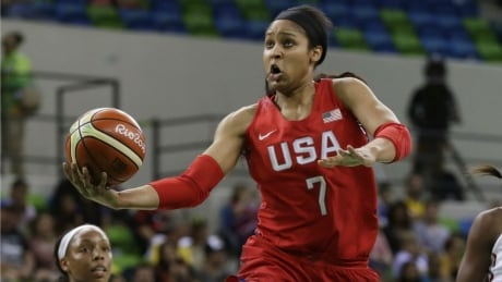 USA Canada women's basketball